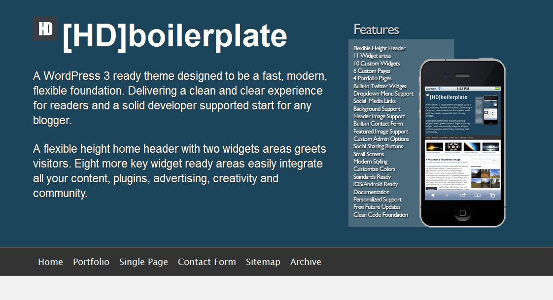 boilerplate problogger theme for wordpress